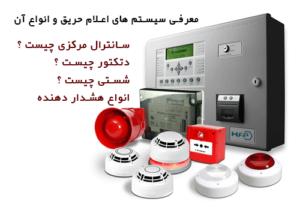 Firesystem-alarm